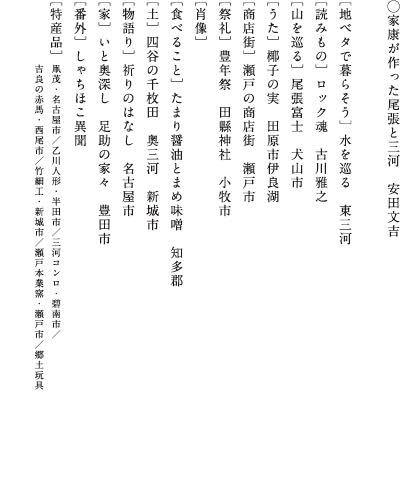 6.愛知の目次